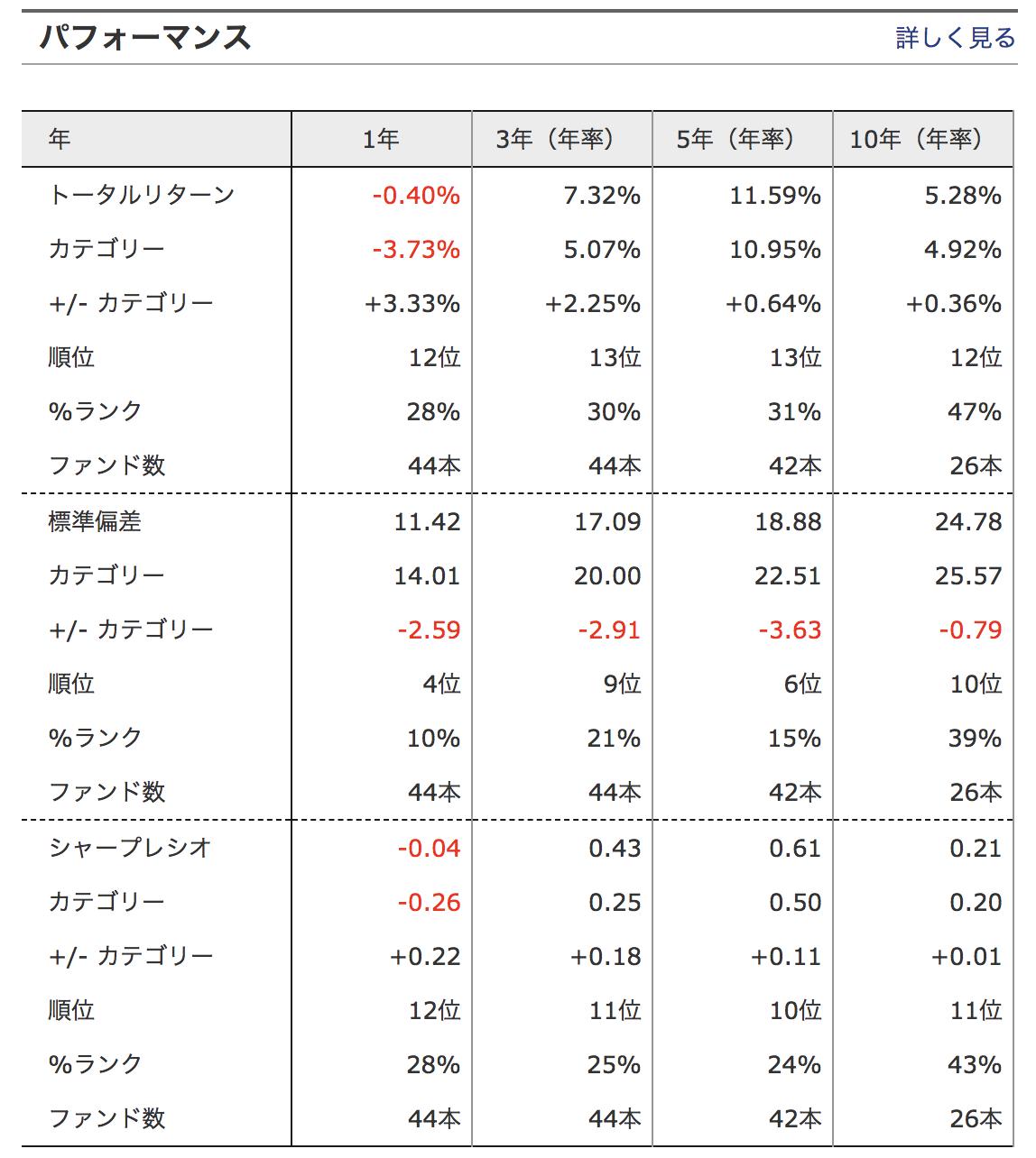 三菱UFJ チャイナオープントータルリターン